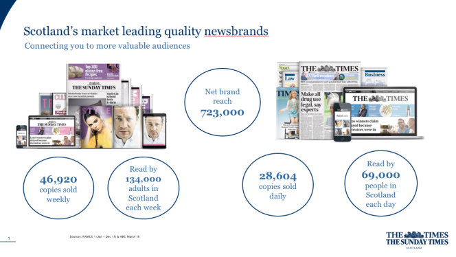 the times scotland infographic